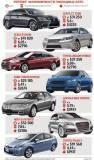 Чем выгодны гибридные автомобили и почему с ними нужно быть аккуратным - «Авто - Новости»